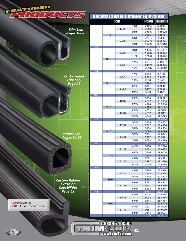 Trim-Lok featured products measurement equivalency chart
